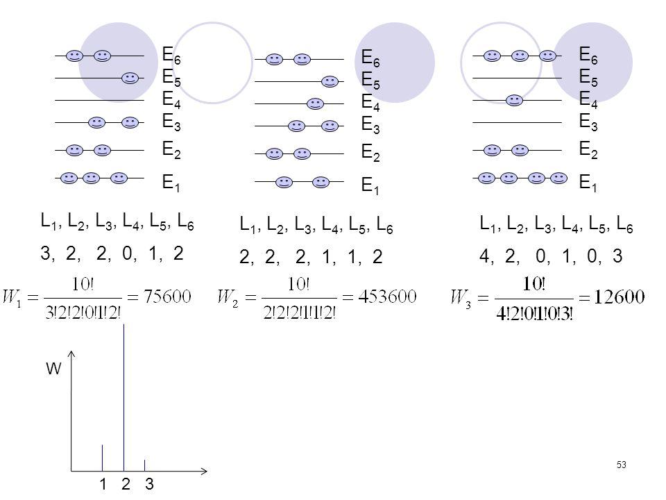 E6 E6. E6. E5. E5. E5. E4. E4. E4. E3. E3. E3. E2. E2. E2. E1. E1. E1. L1, L2, L3, L4, L5, L6.