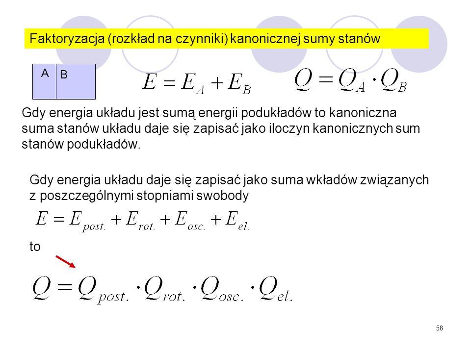 Faktoryzacja (rozkład na czynniki) kanonicznej sumy stanów