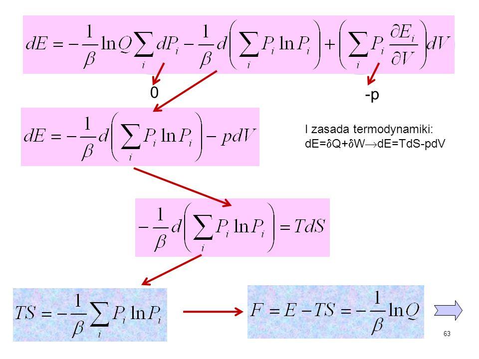 -p I zasada termodynamiki: dE=Q+WdE=TdS-pdV
