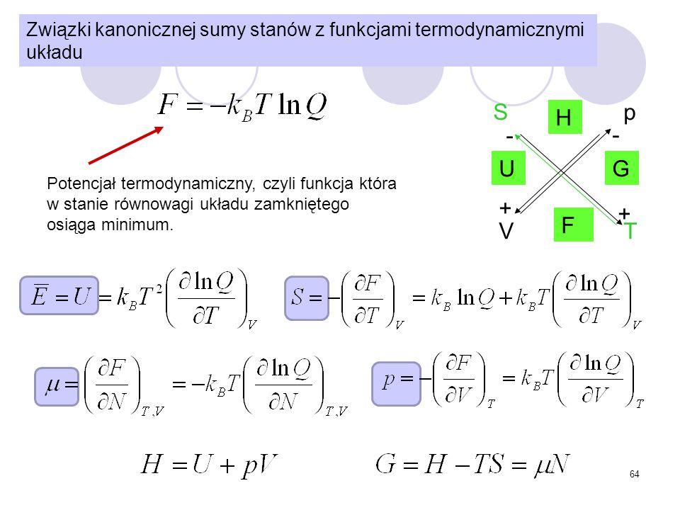 Związki kanonicznej sumy stanów z funkcjami termodynamicznymi układu