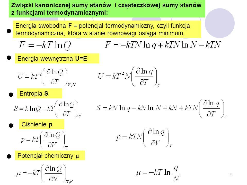 Związki kanonicznej sumy stanów i cząsteczkowej sumy stanów z funkcjami termodynamicznymi: