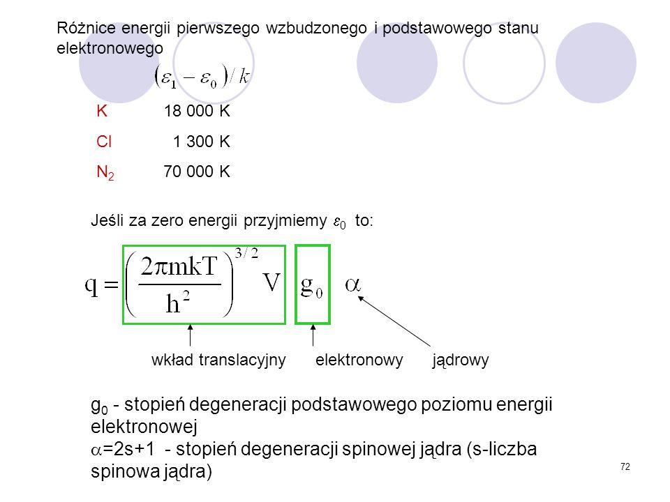 Różnice energii pierwszego wzbudzonego i podstawowego stanu elektronowego