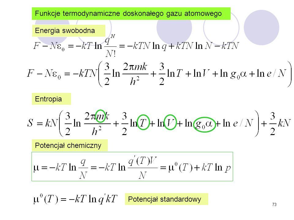 Funkcje termodynamiczne doskonałego gazu atomowego
