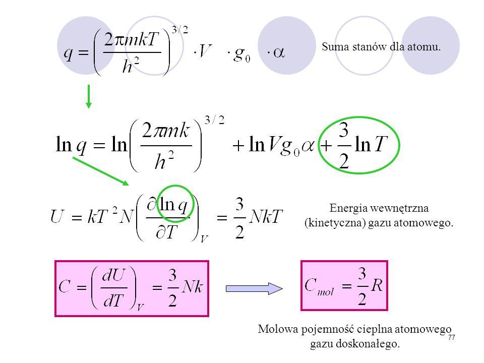 Energia wewnętrzna (kinetyczna) gazu atomowego.