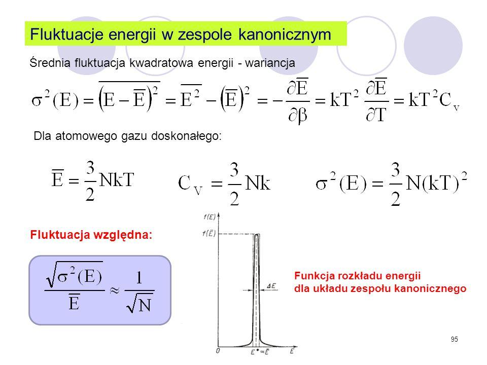 Fluktuacje energii w zespole kanonicznym