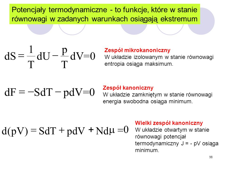 pdV=0 SdT dF - = dV=0 T p dU 1 dS - = m =0 = Nd pdV SdT ) pV ( d +