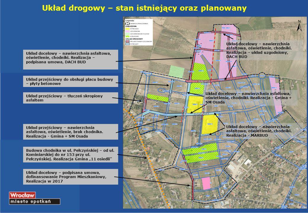 Układ drogowy – stan istniejący oraz planowany