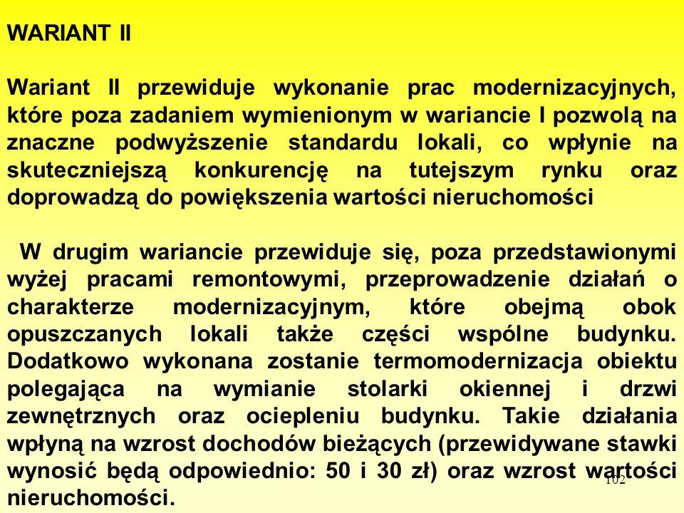 WWARIANT II