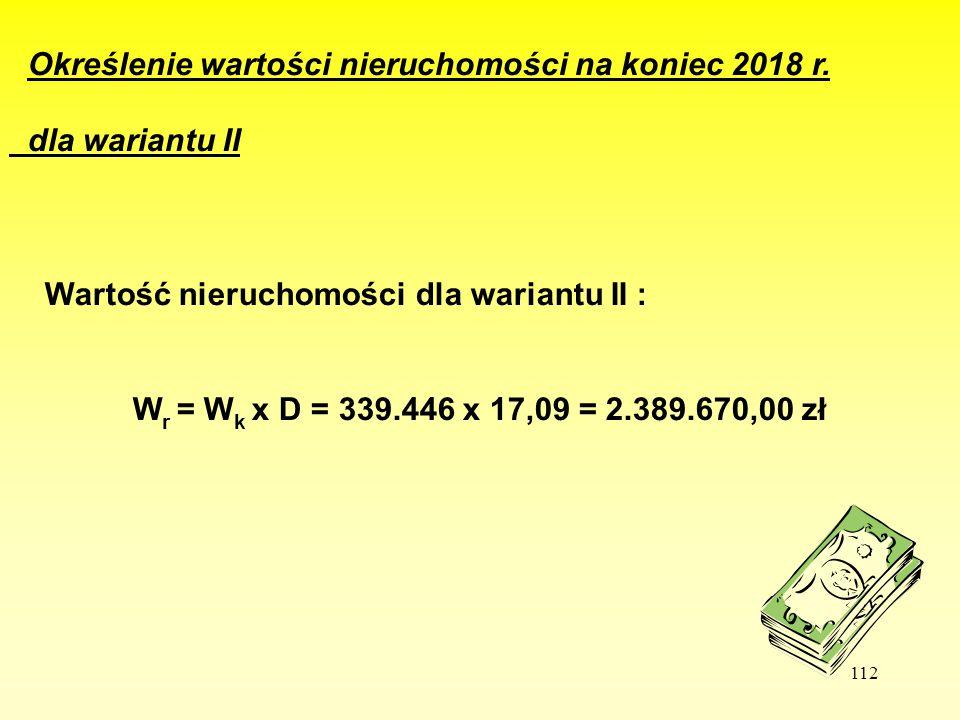 Określenie wartości nieruchomości na koniec 2018 r.