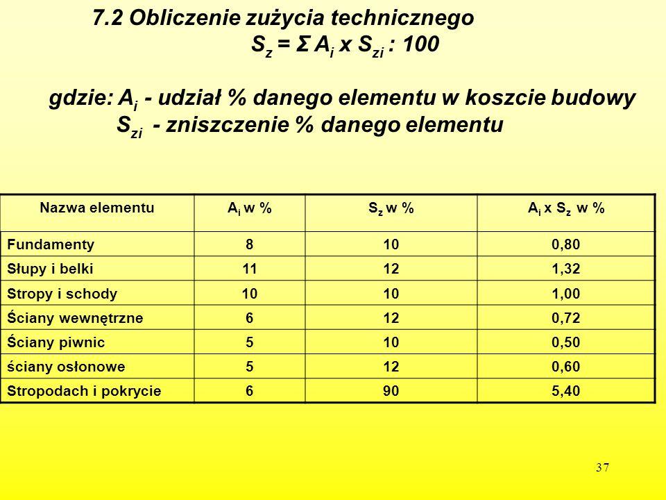 7.2 Obliczenie zużycia technicznego Sz = Σ Ai x Szi : 100