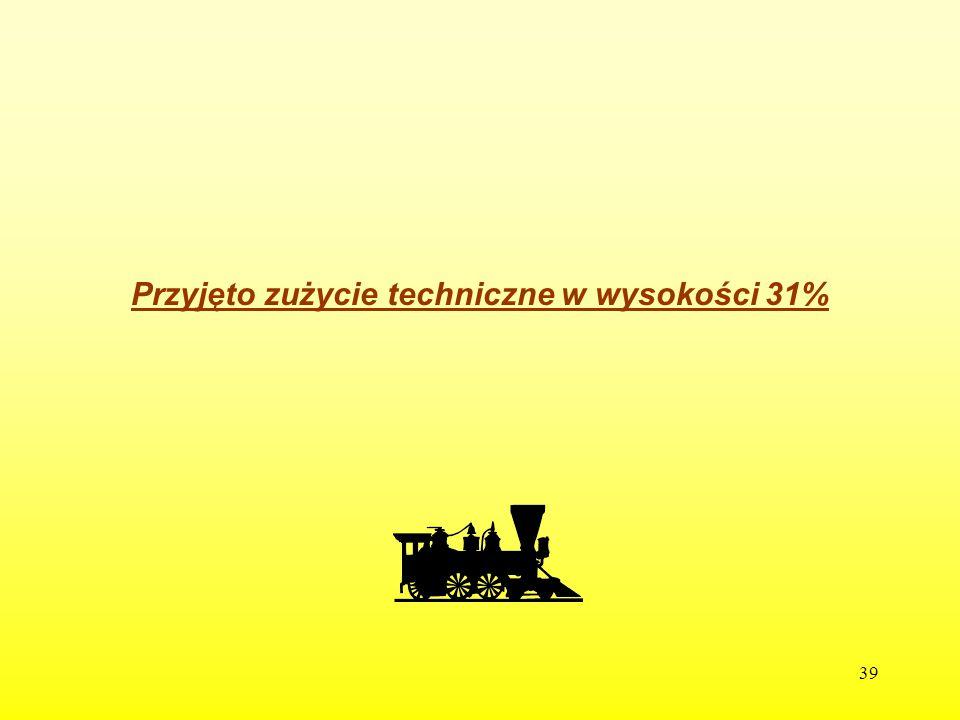 Przyjęto zużycie techniczne w wysokości 31%