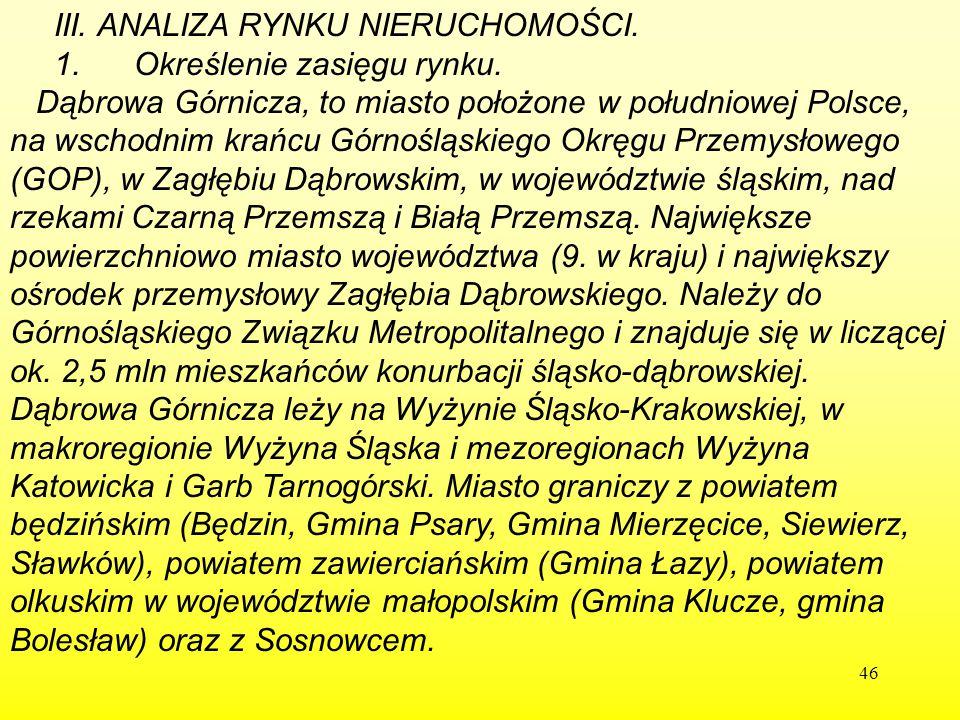 III. ANALIZA RYNKU NIERUCHOMOŚCI.