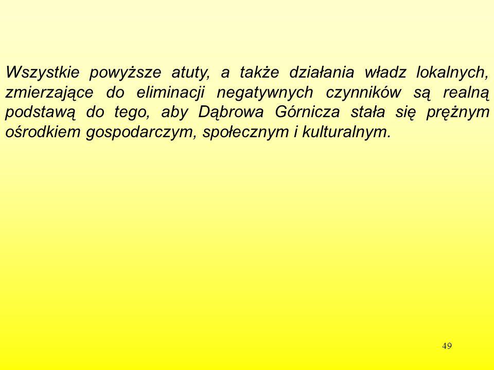Wszystkie powyższe atuty, a także działania władz lokalnych, zmierzające do eliminacji negatywnych czynników są realną podstawą do tego, aby Dąbrowa Górnicza stała się prężnym ośrodkiem gospodarczym, społecznym i kulturalnym.
