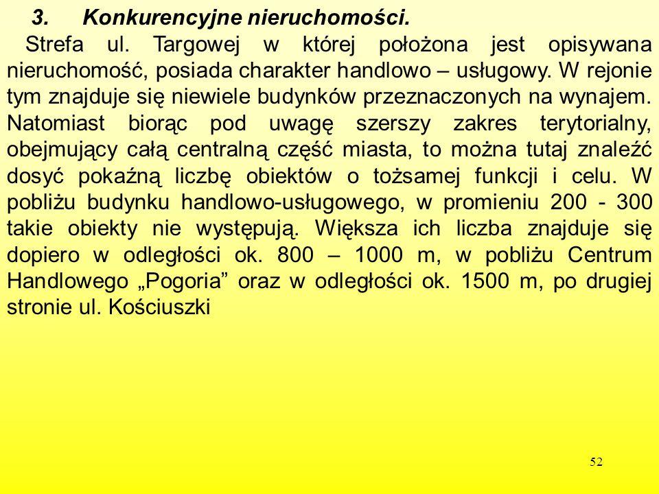 3. Konkurencyjne nieruchomości.