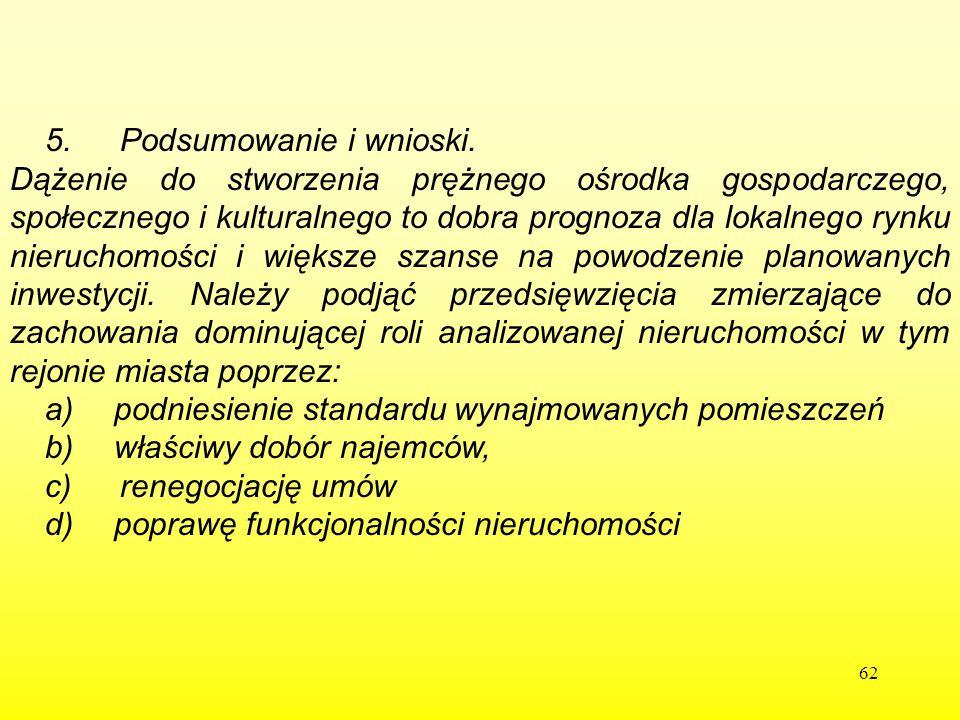5. Podsumowanie i wnioski.