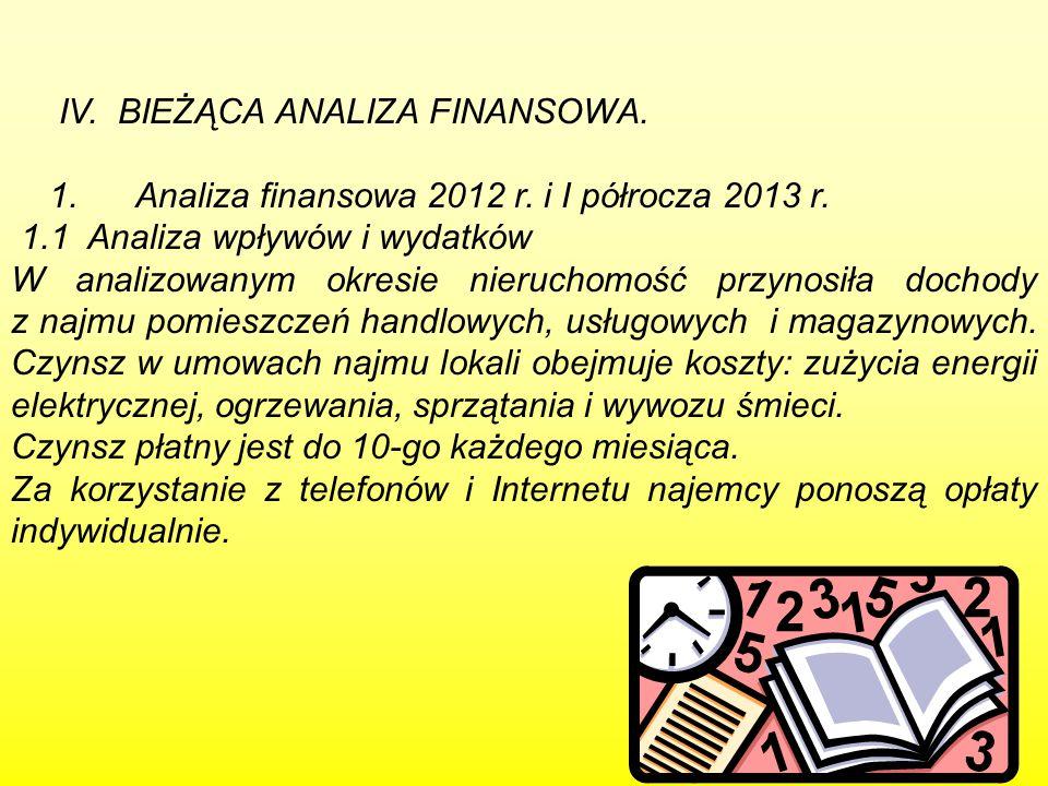 IV. BIEŻĄCA ANALIZA FINANSOWA.