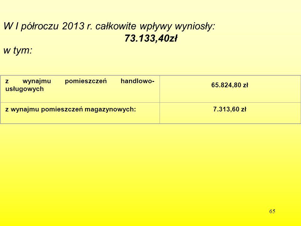 W I półroczu 2013 r. całkowite wpływy wyniosły: 73.133,40zł w tym: