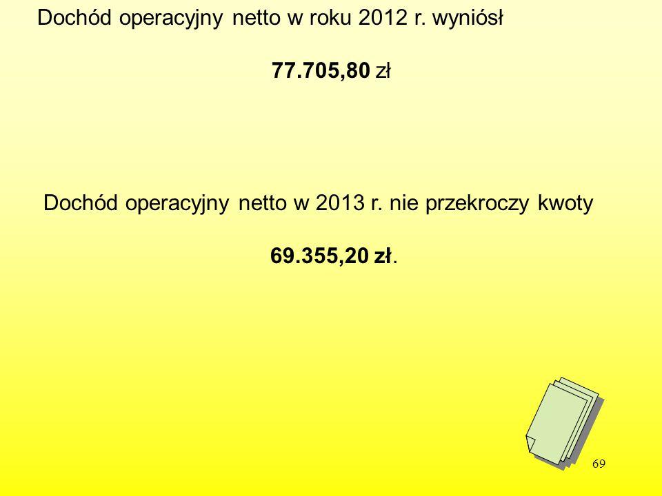 Dochód operacyjny netto w roku 2012 r. wyniósł