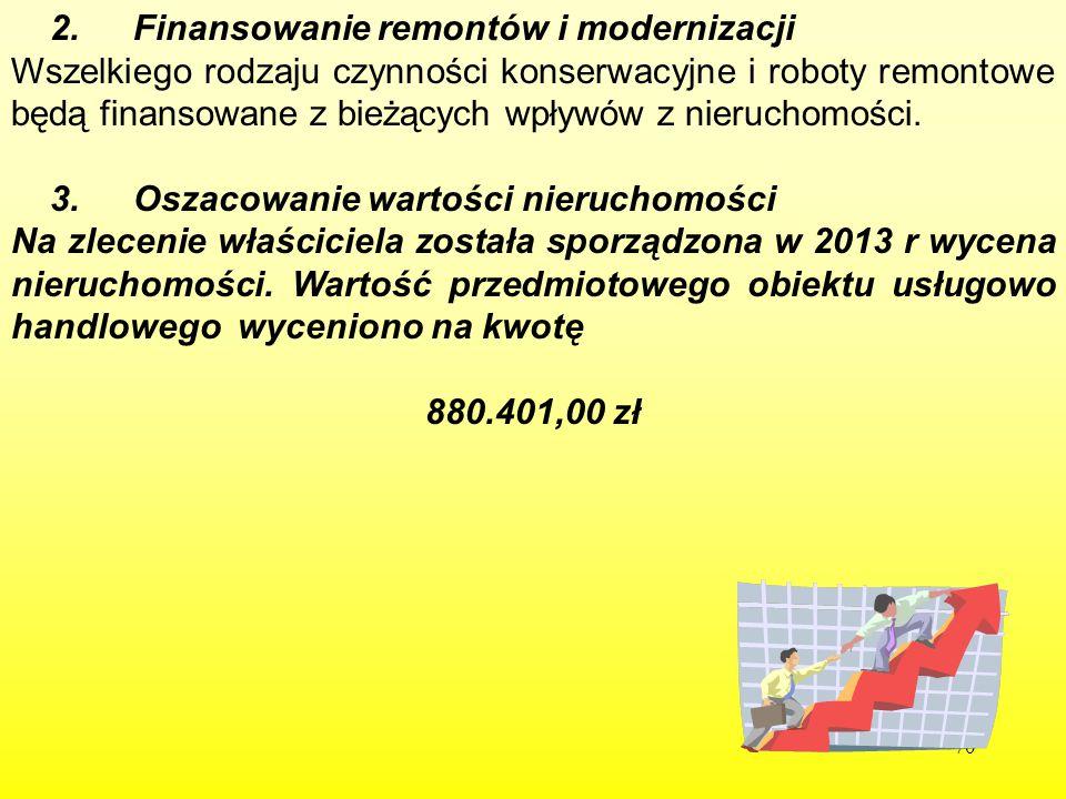 2. Finansowanie remontów i modernizacji