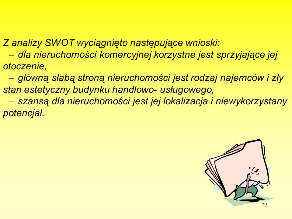 Z analizy SWOT wyciągnięto następujące wnioski:
