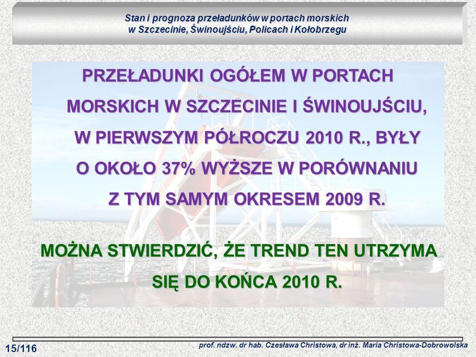 MOŻNA STWIERDZIĆ, ŻE TREND TEN UTRZYMA SIĘ DO KOŃCA 2010 R.