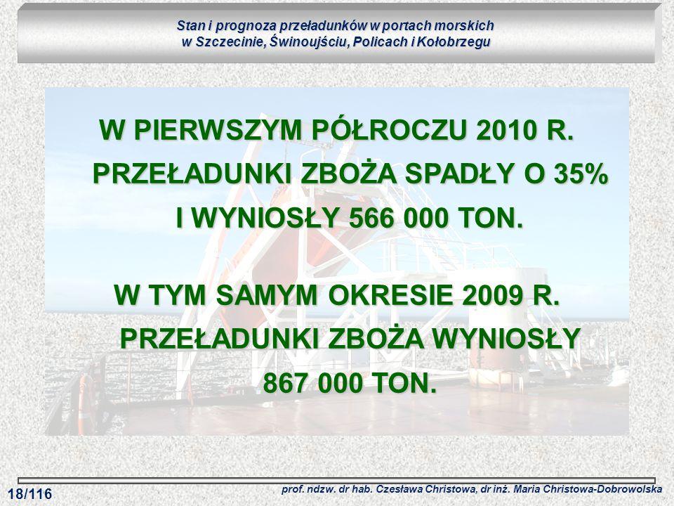 W TYM SAMYM OKRESIE 2009 R. PRZEŁADUNKI ZBOŻA WYNIOSŁY 867 000 TON.
