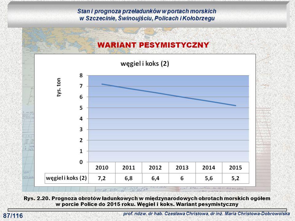 WARIANT PESYMISTYCZNY