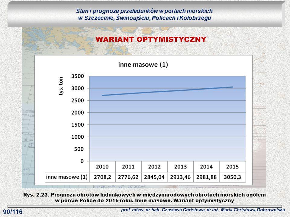 WARIANT OPTYMISTYCZNY