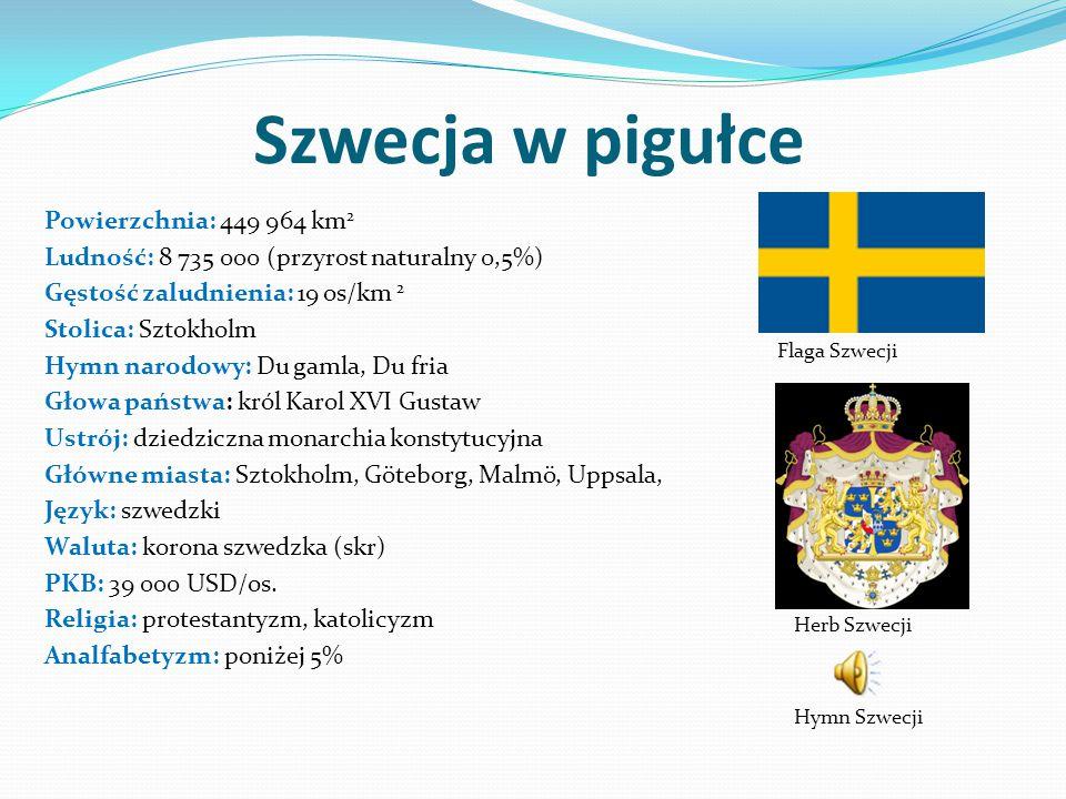 Szwecja w pigułce Flaga Szwecji. Herb Szwecji. Hymn Szwecji.