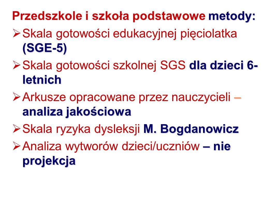 Przedszkole i szkoła podstawowe metody: