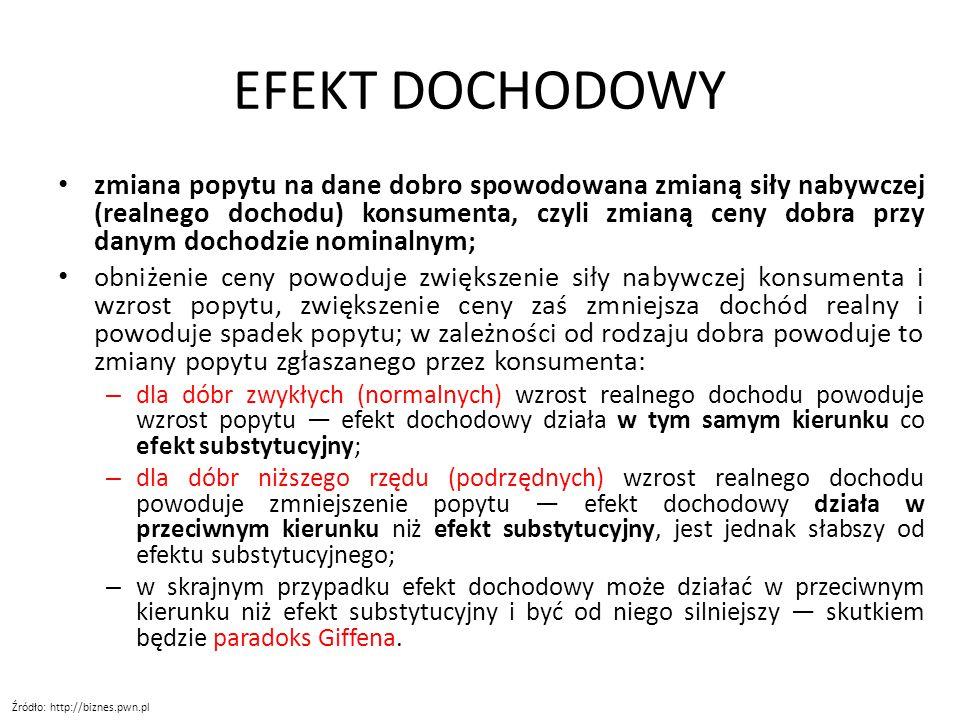 EFEKT DOCHODOWY