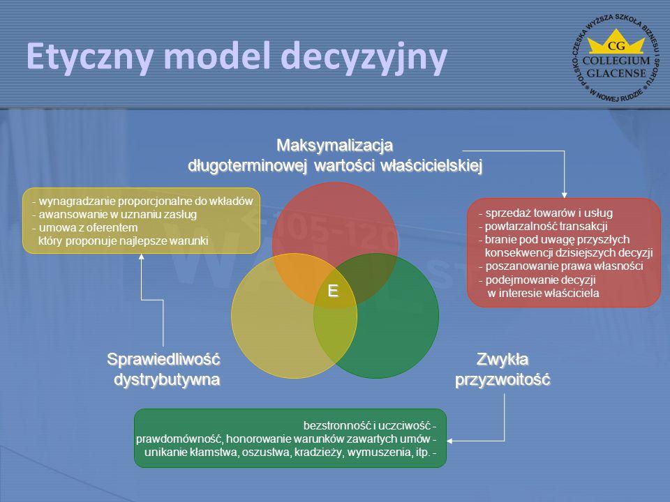 Etyczny model decyzyjny