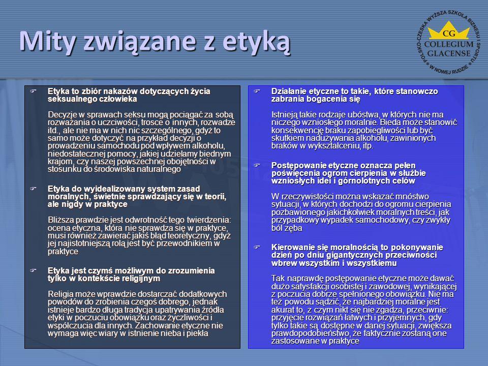 Mity związane z etyką