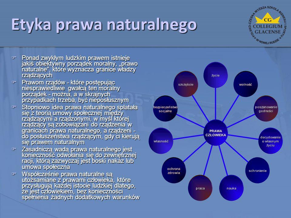 Etyka prawa naturalnego