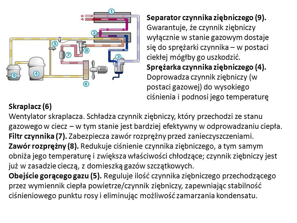 Separator czynnika ziębniczego (9)