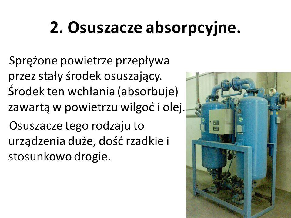 2. Osuszacze absorpcyjne.