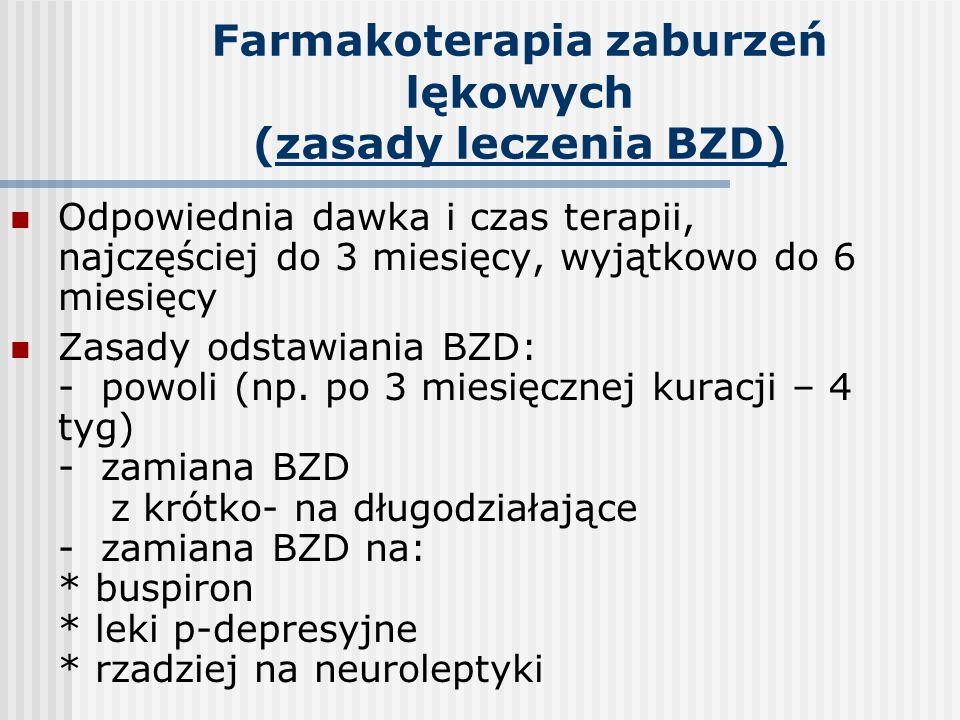 Farmakoterapia zaburzeń lękowych (zasady leczenia BZD)