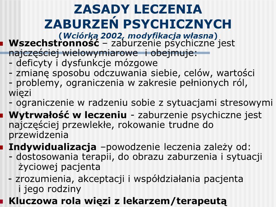 ZASADY LECZENIA ZABURZEŃ PSYCHICZNYCH (Wciórka 2002, modyfikacja własna)