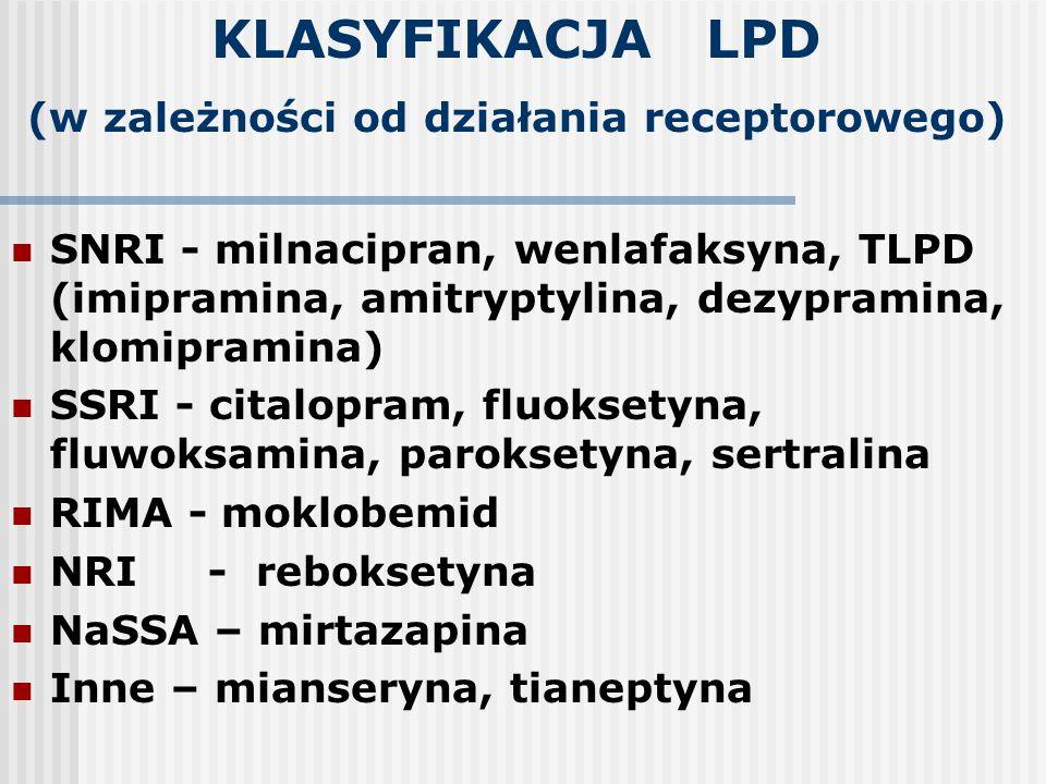 KLASYFIKACJA LPD (w zależności od działania receptorowego)