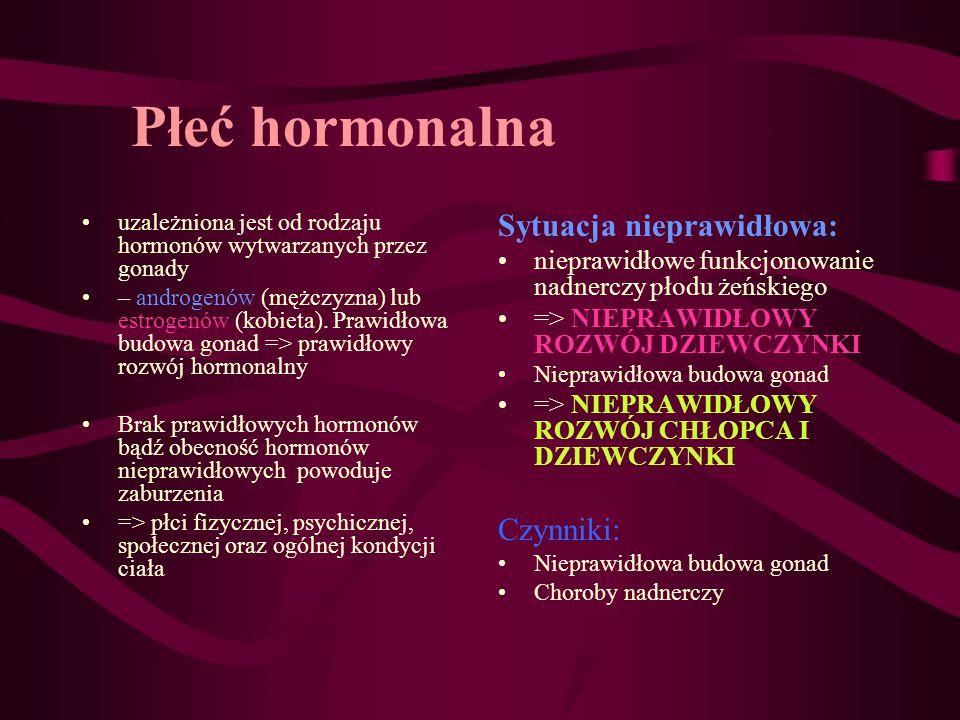 Płeć hormonalna Sytuacja nieprawidłowa: Czynniki: