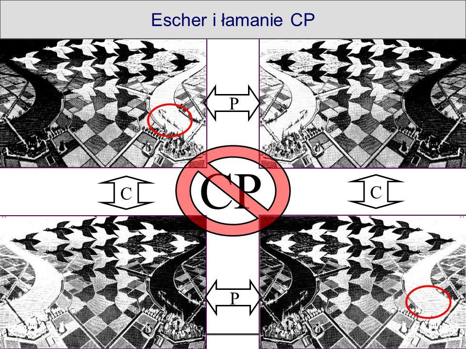 Escher i łamanie CP P C CP