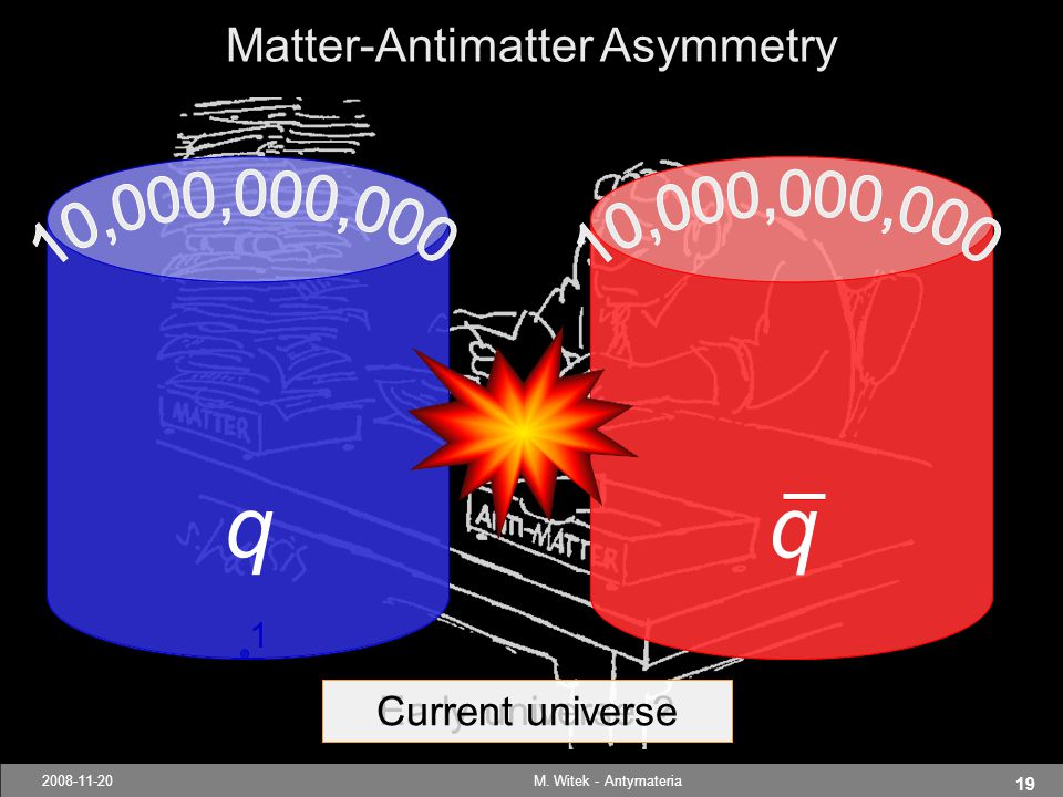 Matter-Antimatter Asymmetry