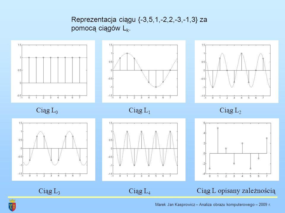 Reprezentacja ciągu {-3,5,1,-2,2,-3,-1,3} za pomocą ciągów Lk.
