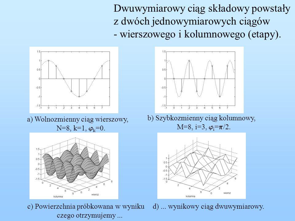 Dwuwymiarowy ciąg składowy powstały z dwóch jednowymiarowych ciągów