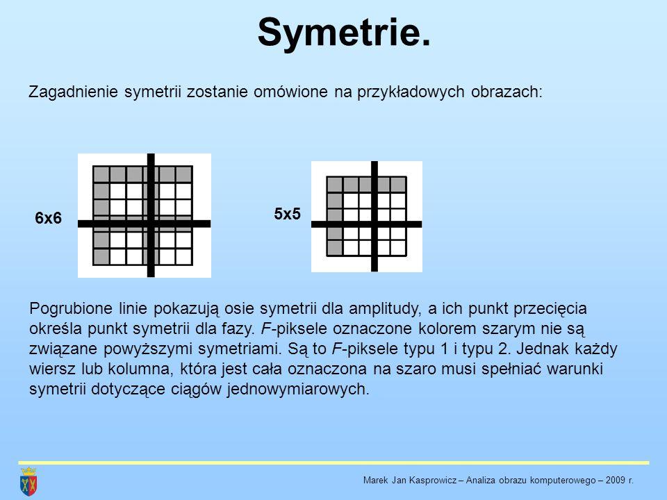 Symetrie. Zagadnienie symetrii zostanie omówione na przykładowych obrazach: 5x5. 6x6.