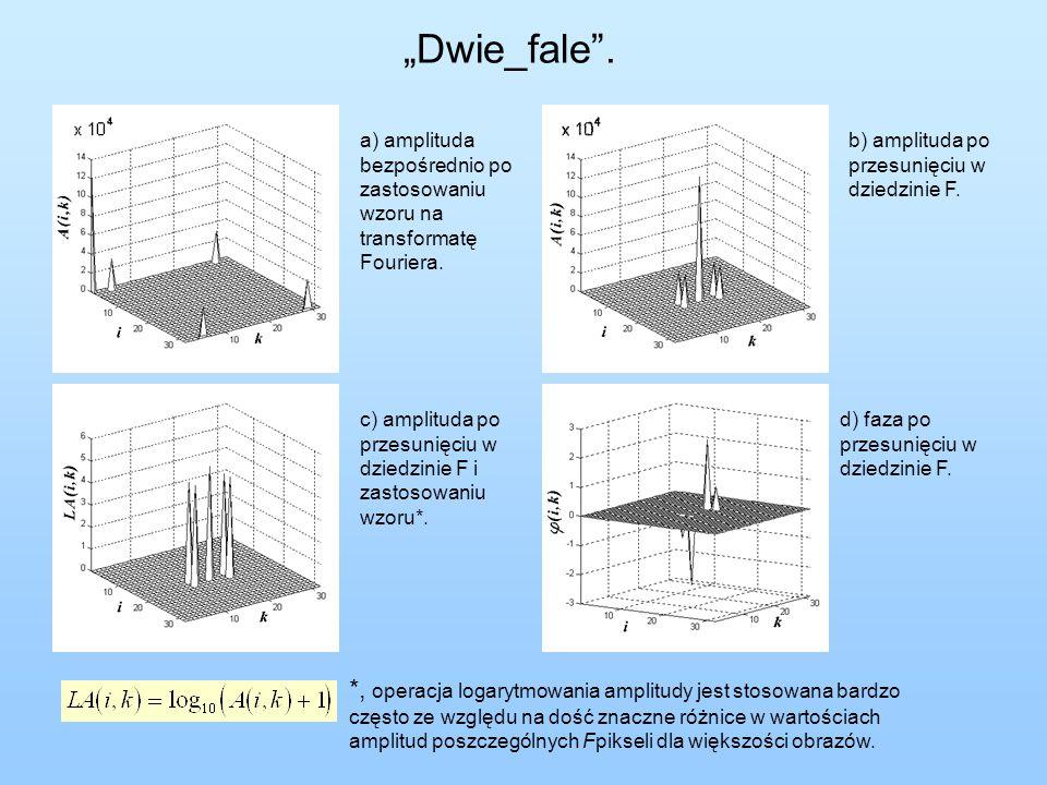 """""""Dwie_fale . a) amplituda bezpośrednio po zastosowaniu wzoru na transformatę Fouriera. b) amplituda po przesunięciu w dziedzinie F."""