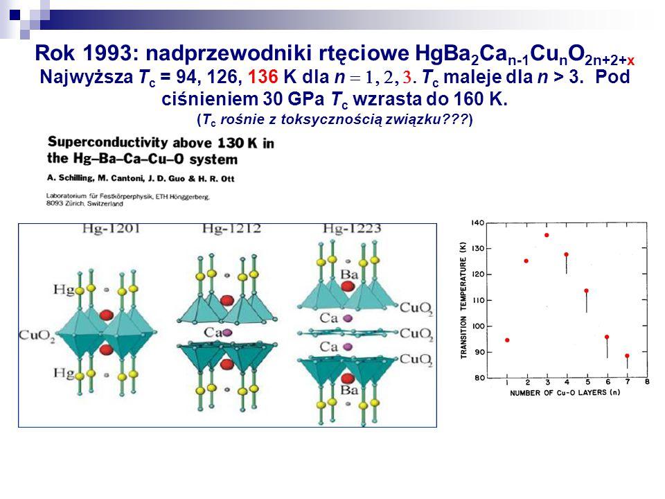 Rok 1993: nadprzewodniki rtęciowe HgBa2Can-1CunO2n+2+x Najwyższa Tc = 94, 126, 136 K dla n = 1, 2, 3.