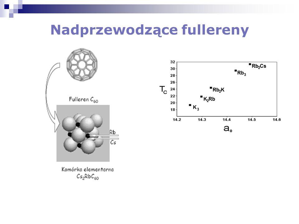 Nadprzewodzące fullereny