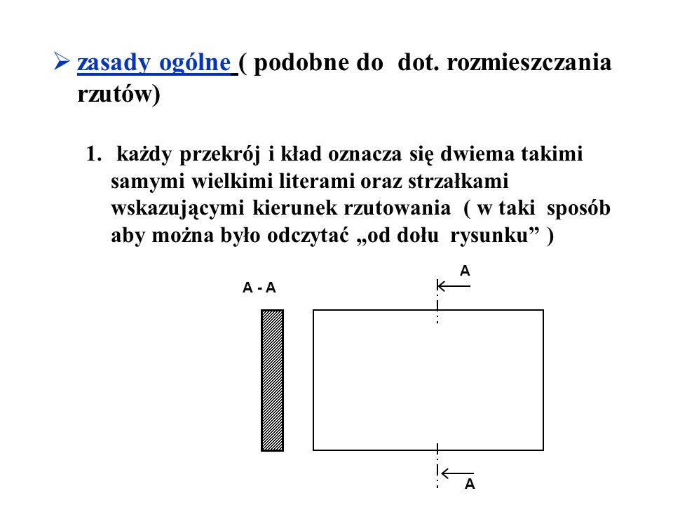 zasady ogólne ( podobne do dot. rozmieszczania rzutów)