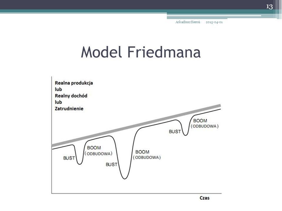 Arkadiusz Sieroń 2017-04-09 Model Friedmana